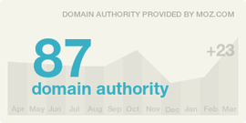 Learn About Domain Authority